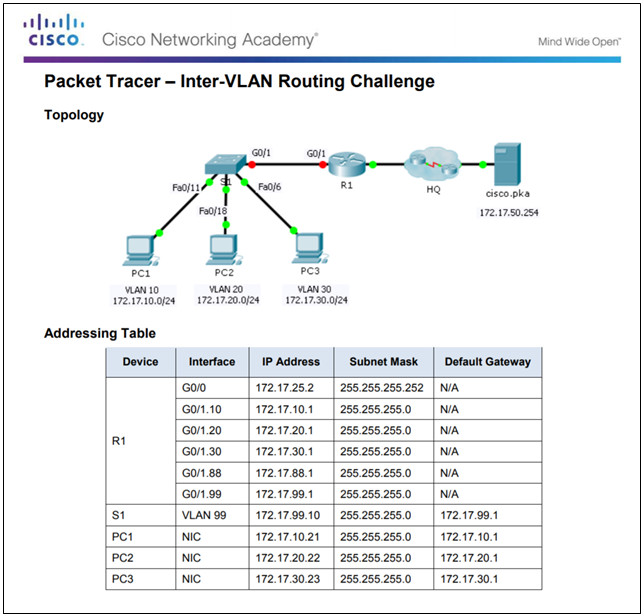 Routing and Switching Essentials 6.0 Instructor Materials – Chapter 6: VLANs 131