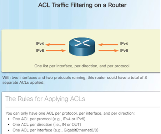 Routing and Switching Essentials 6.0 Instructor Materials – Chapter 7: Access Control Lists 57