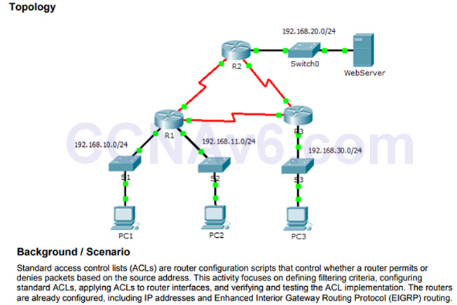 Routing and Switching Essentials 6.0 Instructor Materials – Chapter 7: Access Control Lists 66