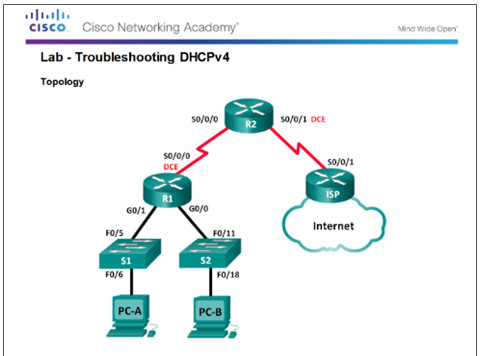 Routing and Switching Essentials 6.0 Instructor Materials – Chapter 8: DHCP 142