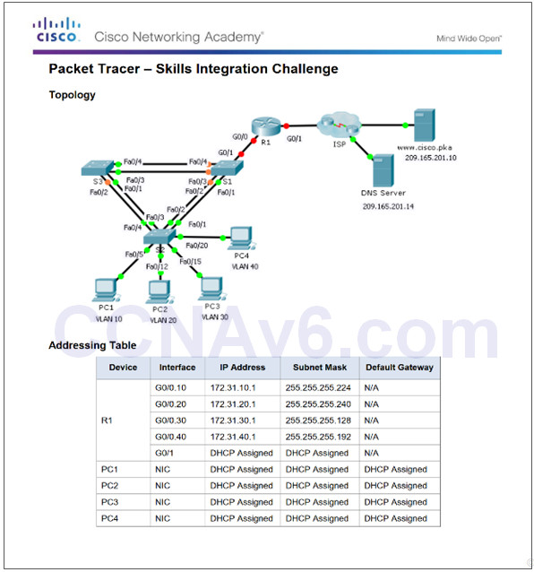 Routing and Switching Essentials 6.0 Instructor Materials – Chapter 8: DHCP 88