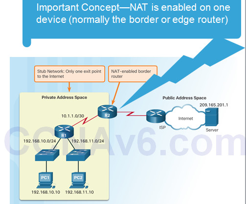 Routing and Switching Essentials 6.0 Instructor Materials – Chapter 9: NAT for IPv4 69