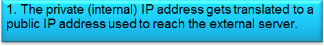 Routing and Switching Essentials 6.0 Instructor Materials – Chapter 9: NAT for IPv4 72