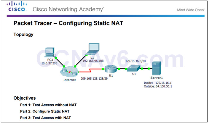 Routing and Switching Essentials 6.0 Instructor Materials – Chapter 9: NAT for IPv4 92