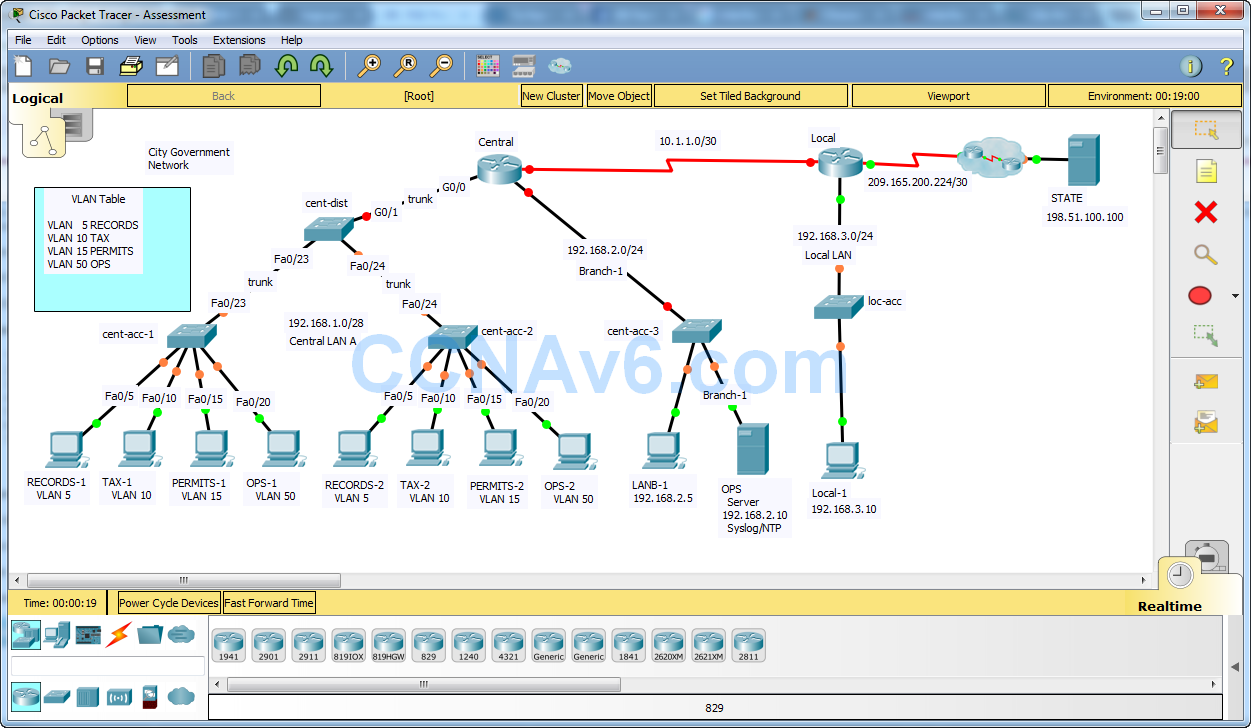 CCNA Routing & Switching Essentials Practice Skills Assessment Part I 7