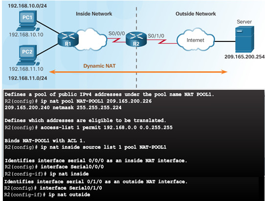Routing and Switching Essentials 6.0 Instructor Materials – Chapter 9: NAT for IPv4 95