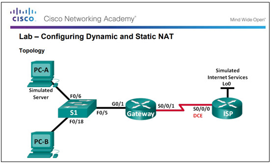 Routing and Switching Essentials 6.0 Instructor Materials – Chapter 9: NAT for IPv4 101