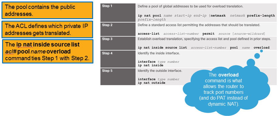 Routing and Switching Essentials 6.0 Instructor Materials – Chapter 9: NAT for IPv4 102
