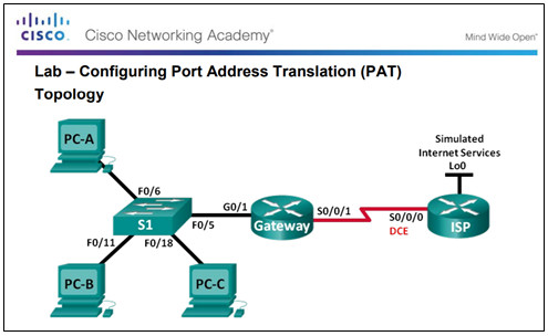 Routing and Switching Essentials 6.0 Instructor Materials – Chapter 9: NAT for IPv4 109
