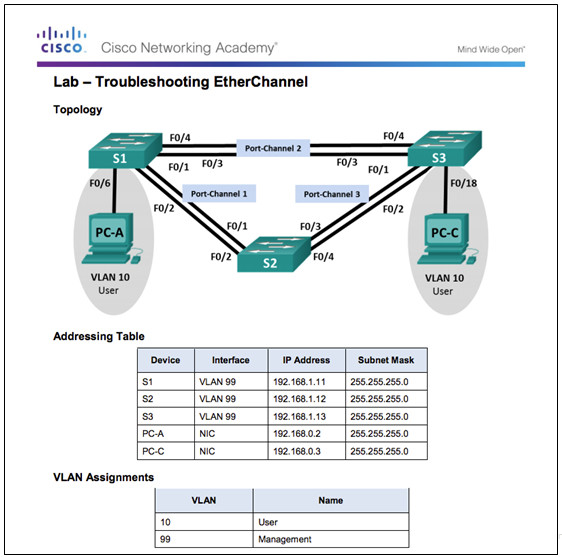 Scaling Networks v6.0 Instructor Materials – Chapter 4: EtherChannel and HSRP 63