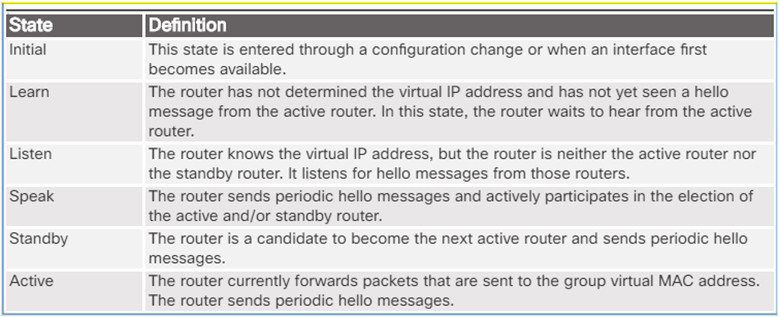 Scaling Networks v6.0 Instructor Materials – Chapter 4: EtherChannel and HSRP 71