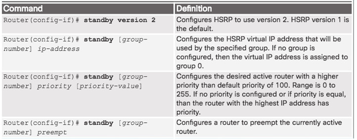 Scaling Networks v6.0 Instructor Materials – Chapter 4: EtherChannel and HSRP 72
