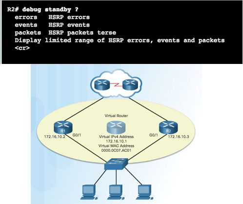Scaling Networks v6.0 Instructor Materials – Chapter 4: EtherChannel and HSRP 78