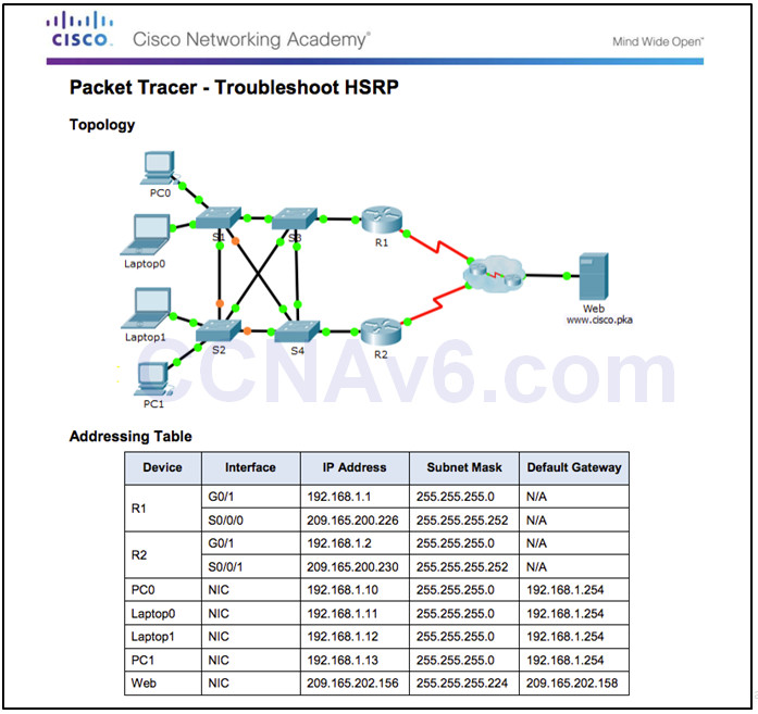 Scaling Networks v6.0 Instructor Materials – Chapter 4: EtherChannel and HSRP 83