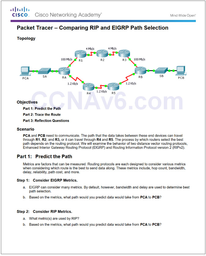 Scaling Networks v6.0 Instructor Materials – Chapter 5: Dynamic Routing 55