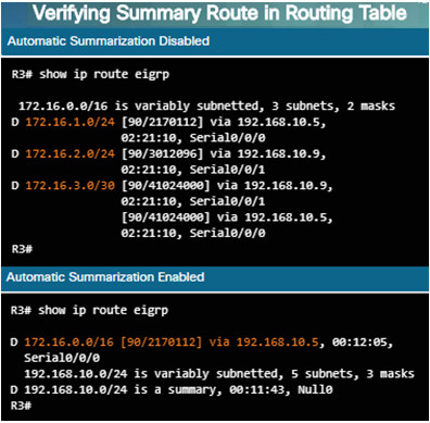 Scaling Networks v6.0 Instructor Materials – Chapter 7: EIGRP Tuning and Troubleshooting 44