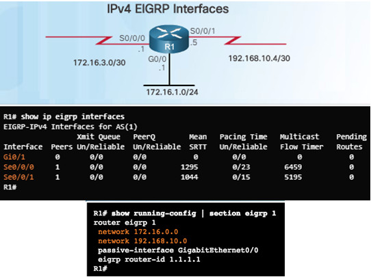 Scaling Networks v6.0 Instructor Materials – Chapter 7: EIGRP Tuning and Troubleshooting 63