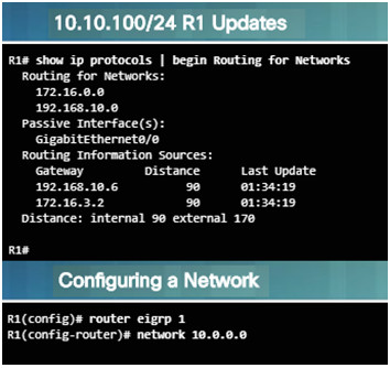 Scaling Networks v6.0 Instructor Materials – Chapter 7: EIGRP Tuning and Troubleshooting 65
