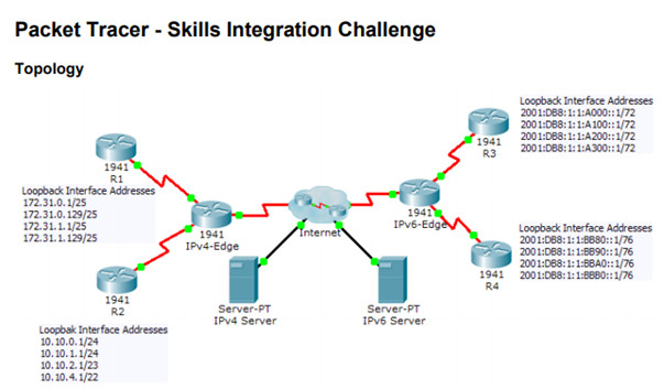 Scaling Networks v6.0 Instructor Materials – Chapter 7: EIGRP Tuning and Troubleshooting 70