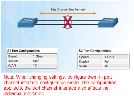 Scaling Networks v6.0 Instructor Materials – Chapter 4: EtherChannel and HSRP 51