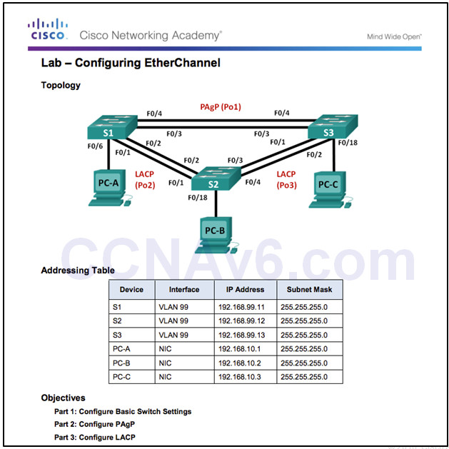 Scaling Networks v6.0 Instructor Materials – Chapter 4: EtherChannel and HSRP 54