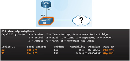 Routing and Switching Essentials 6.0 Instructor Materials – Chapter 10: Device Discovery, Management, and Maintenance 93