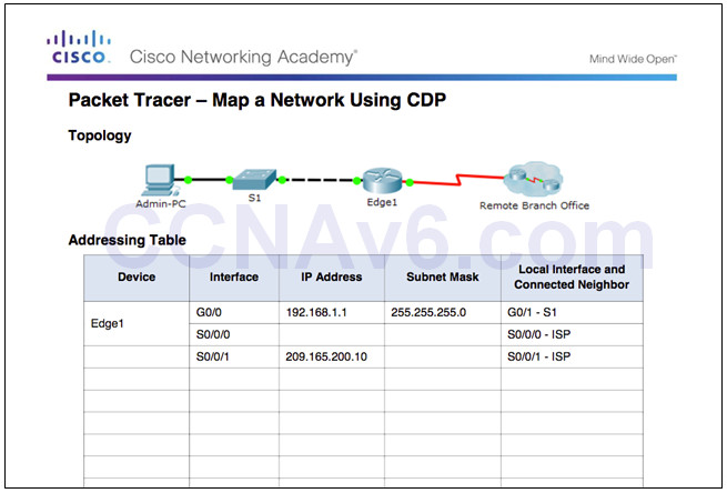 Routing and Switching Essentials 6.0 Instructor Materials – Chapter 10: Device Discovery, Management, and Maintenance 95