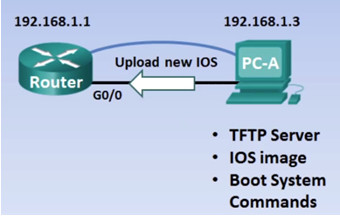 Routing and Switching Essentials 6.0 Instructor Materials – Chapter 10: Device Discovery, Management, and Maintenance 147