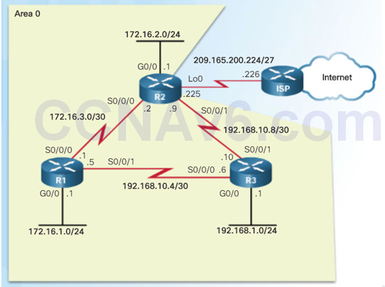 Scaling Networks v6.0 Instructor Materials – Chapter 8: Single-Area OSPF 110