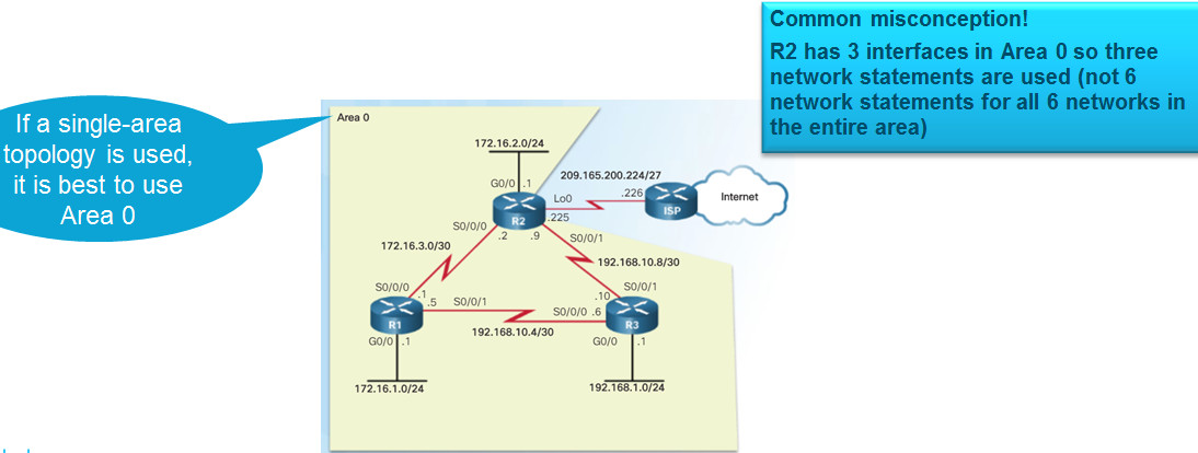 Scaling Networks v6.0 Instructor Materials – Chapter 8: Single-Area OSPF 117
