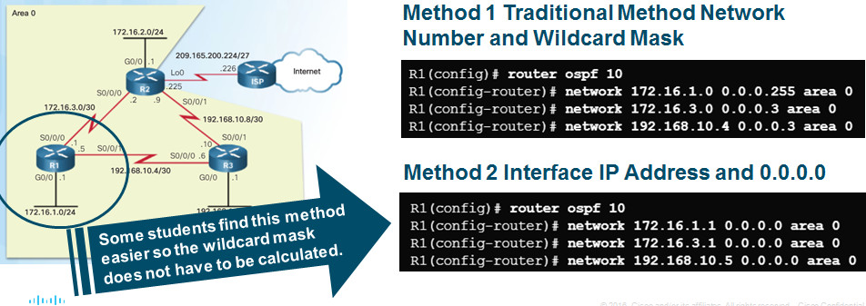 Scaling Networks v6.0 Instructor Materials – Chapter 8: Single-Area OSPF 119