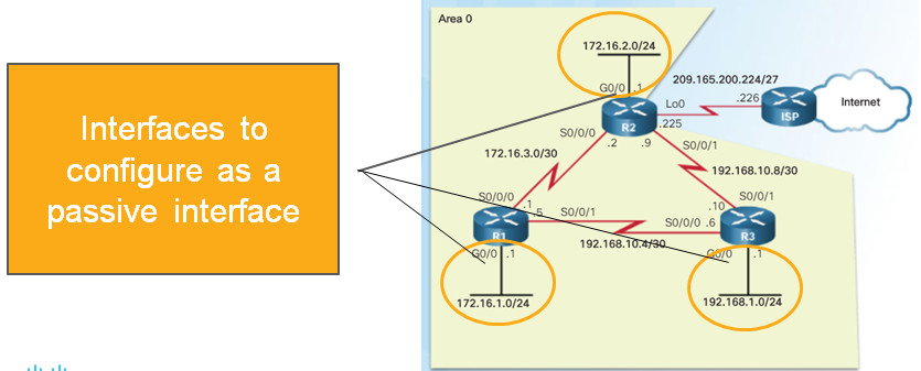 Scaling Networks v6.0 Instructor Materials – Chapter 8: Single-Area OSPF 120