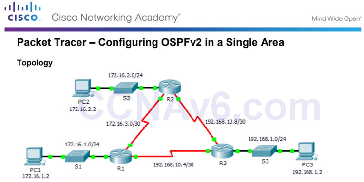 Scaling Networks v6.0 Instructor Materials – Chapter 8: Single-Area OSPF 123