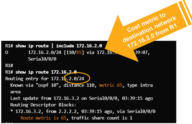 Scaling Networks v6.0 Instructor Materials – Chapter 8: Single-Area OSPF 126