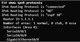 Scaling Networks v6.0 Instructor Materials – Chapter 8: Single-Area OSPF 157