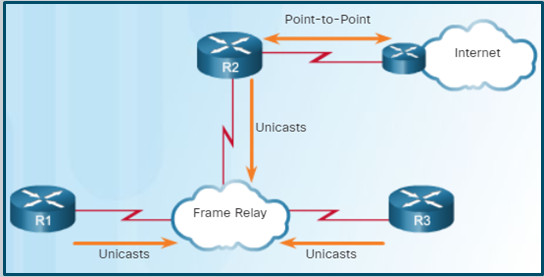 Scaling Networks v6.0 Instructor Materials – Chapter 10: OSPF Tuning and Troubleshooting 50