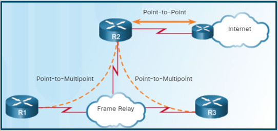 Scaling Networks v6.0 Instructor Materials – Chapter 10: OSPF Tuning and Troubleshooting 51