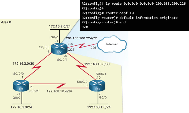 Scaling Networks v6.0 Instructor Materials – Chapter 10: OSPF Tuning and Troubleshooting 61