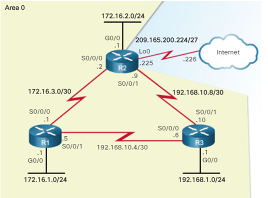 Scaling Networks v6.0 Instructor Materials – Chapter 10: OSPF Tuning and Troubleshooting 62