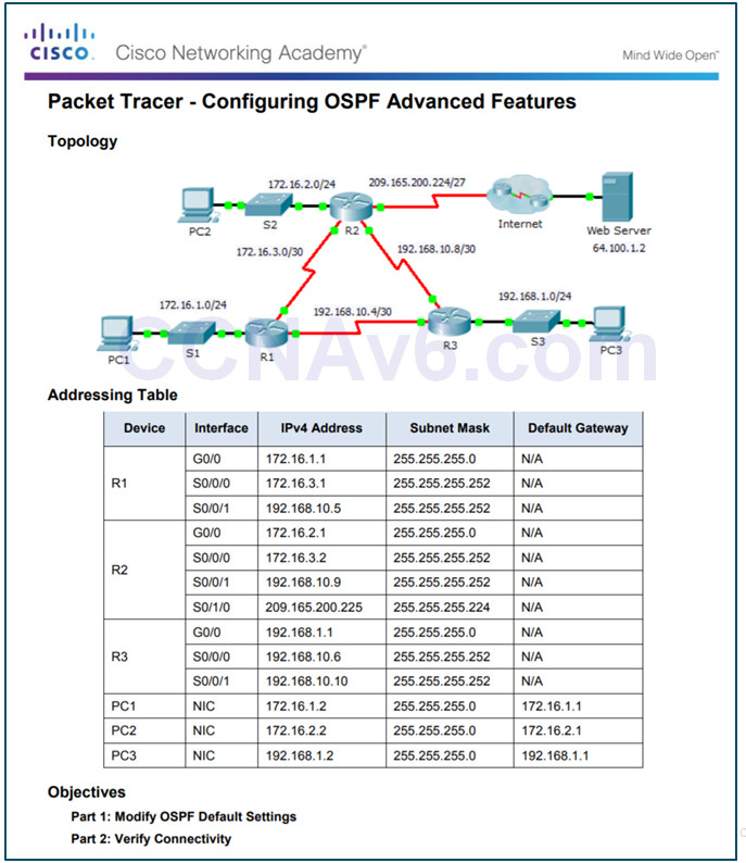 Scaling Networks v6.0 Instructor Materials – Chapter 10: OSPF Tuning and Troubleshooting 72
