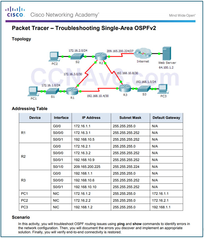 Scaling Networks v6.0 Instructor Materials – Chapter 10: OSPF Tuning and Troubleshooting 80