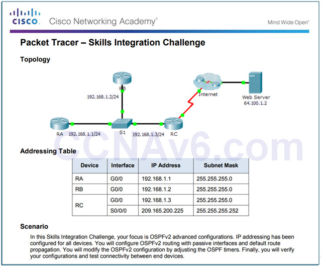 Scaling Networks v6.0 Instructor Materials – Chapter 10: OSPF Tuning and Troubleshooting 90