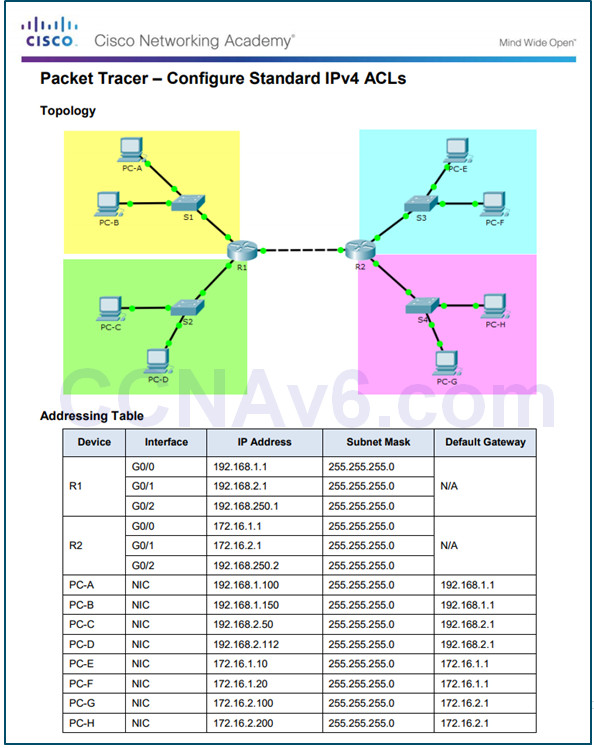 Connecting Networks v6.0 – Chapter 4: Access Control Lists 76