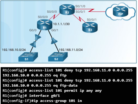 Connecting Networks v6.0 – Chapter 4: Access Control Lists 84