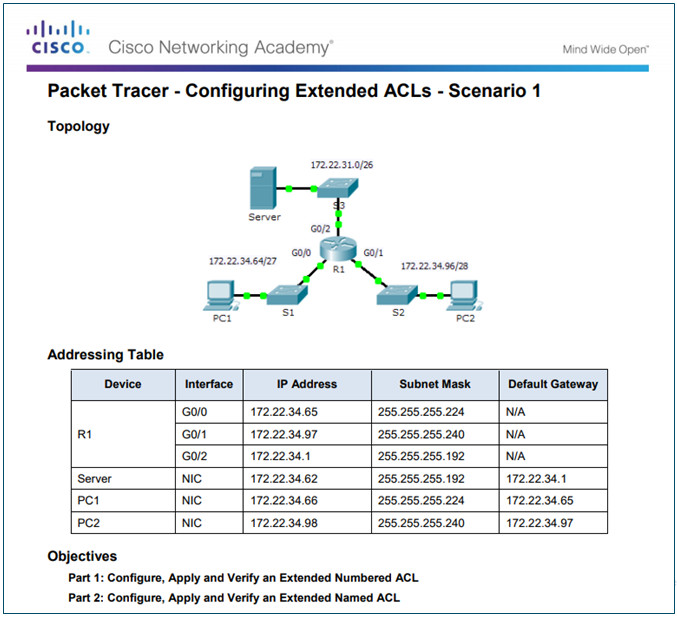 Connecting Networks v6.0 – Chapter 4: Access Control Lists 89