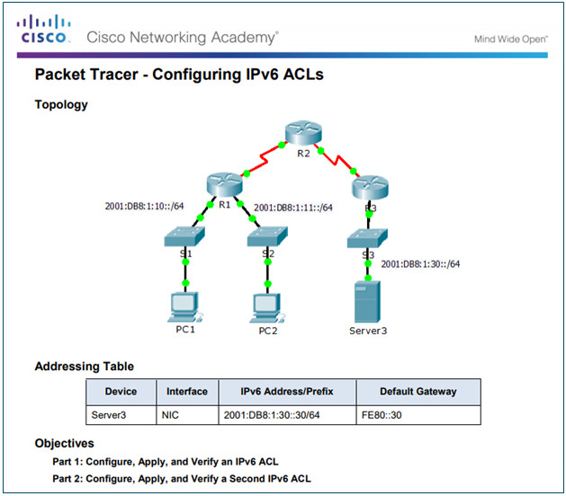 Connecting Networks v6.0 – Chapter 4: Access Control Lists 104