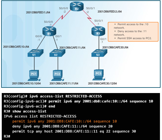 Connecting Networks v6.0 – Chapter 4: Access Control Lists 112