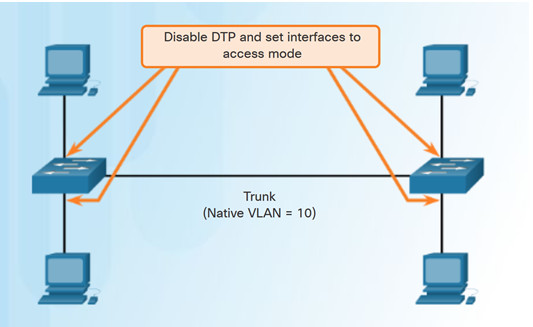 Connecting Networks v6.0 – Chapter 5: Network Security and Monitoring 49