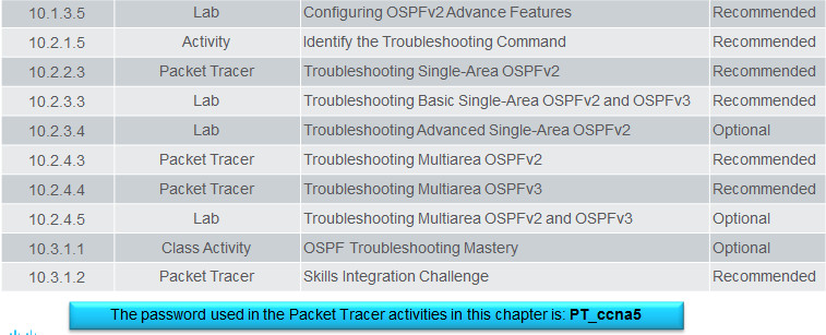 Scaling Networks v6.0 Instructor Materials – Chapter 10: OSPF Tuning and Troubleshooting 47