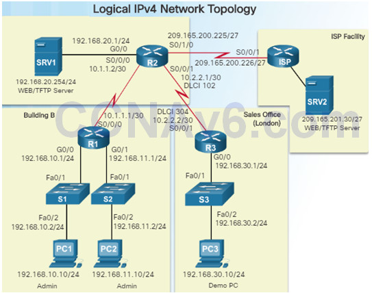 Connecting Networks v6.0 – Chapter 8: Network Troubleshooting 53